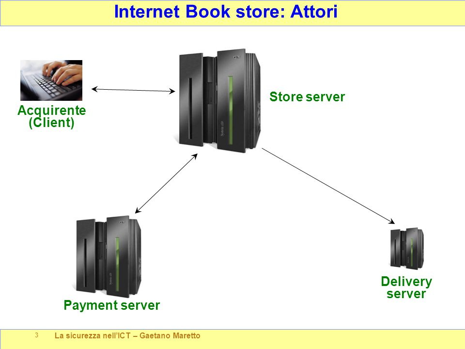 La sicurezza nell'ICT – Gaetano Maretto 3 Internet Book store: Attori Store server Acquirente (Client) Delivery server Payment server