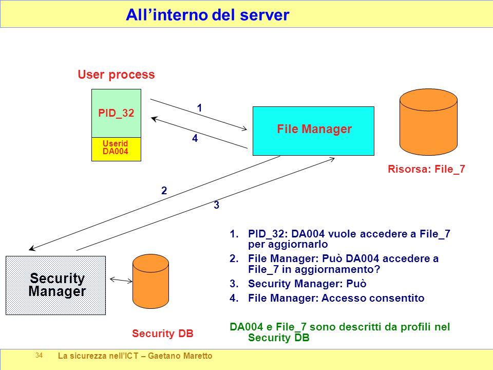 La sicurezza nell'ICT – Gaetano Maretto 34 All'interno del server PID_32 User process Userid DA004 Risorsa: File_7 File Manager Security Manager Security DB 1 4 2 3 1.PID_32: DA004 vuole accedere a File_7 per aggiornarlo 2.File Manager: Può DA004 accedere a File_7 in aggiornamento.