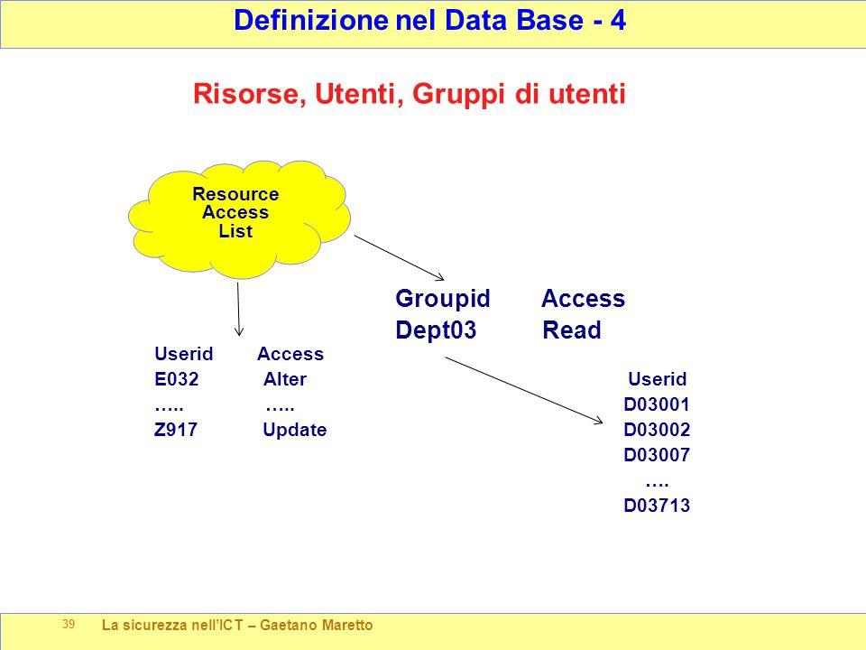 La sicurezza nell'ICT – Gaetano Maretto 39 Definizione nel Data Base - 4 Risorse, Utenti, Gruppi di utenti Resource Access List Userid Access E032 Alter …..
