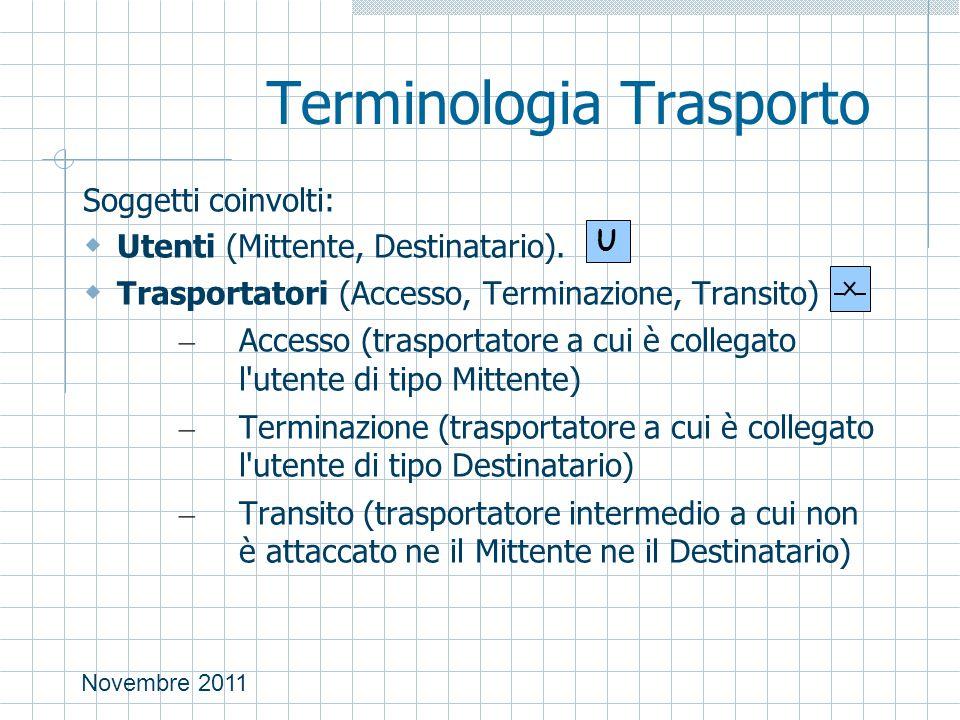 Novembre 2011 Terminologia Trasporto Soggetti coinvolti:  Utenti (Mittente, Destinatario).