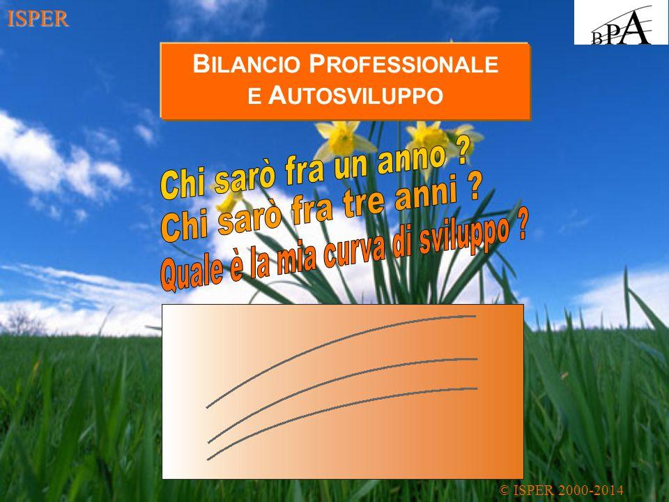 B ILANCIO P ROFESSIONALE E A UTOSVILUPPO © ISPER 2000-2014 ISPER