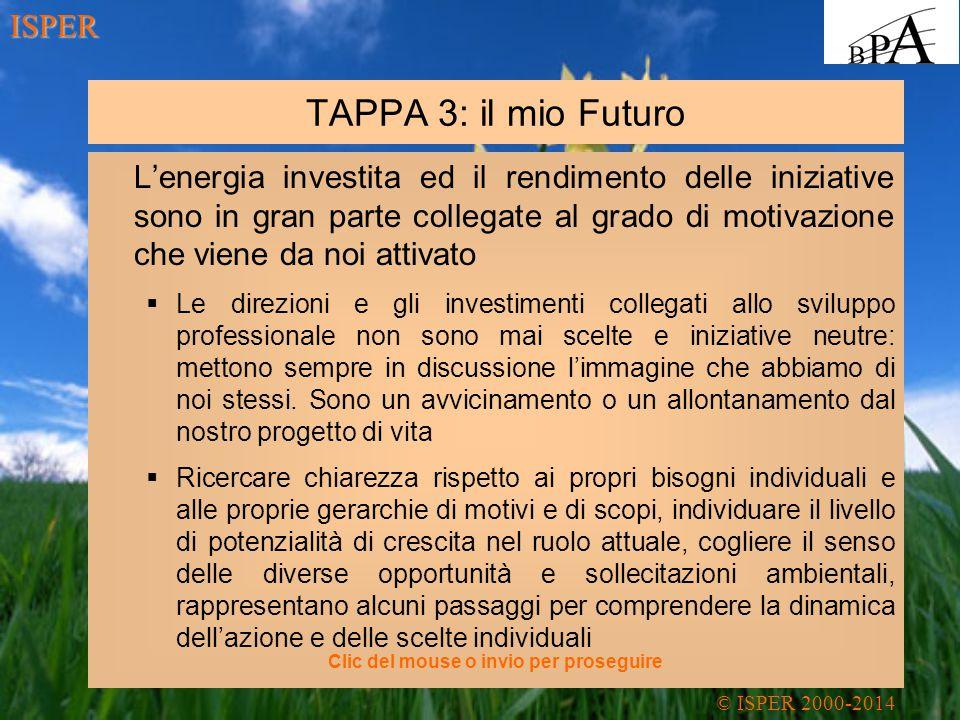 TAPPA 3: il mio Futuro L'energia investita ed il rendimento delle iniziative sono in gran parte collegate al grado di motivazione che viene da noi attivato  Le direzioni e gli investimenti collegati allo sviluppo professionale non sono mai scelte e iniziative neutre: mettono sempre in discussione l'immagine che abbiamo di noi stessi.