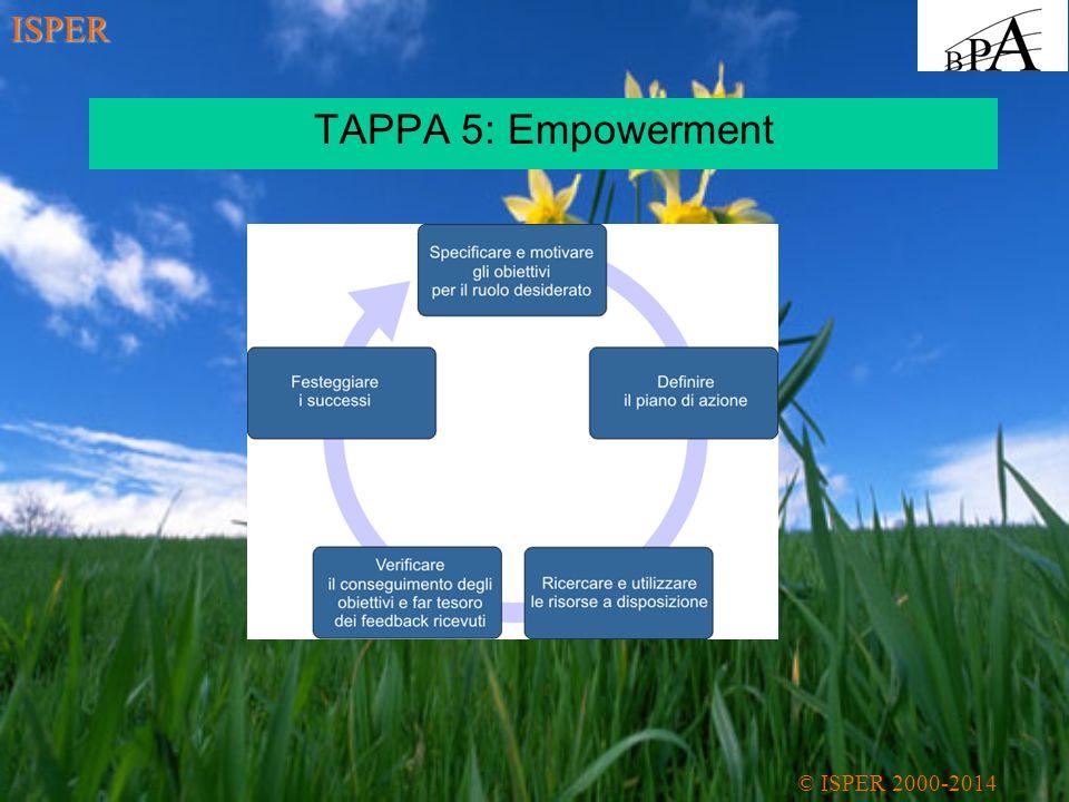 © ISPER 2000-2014 ISPER TAPPA 5: Empowerment