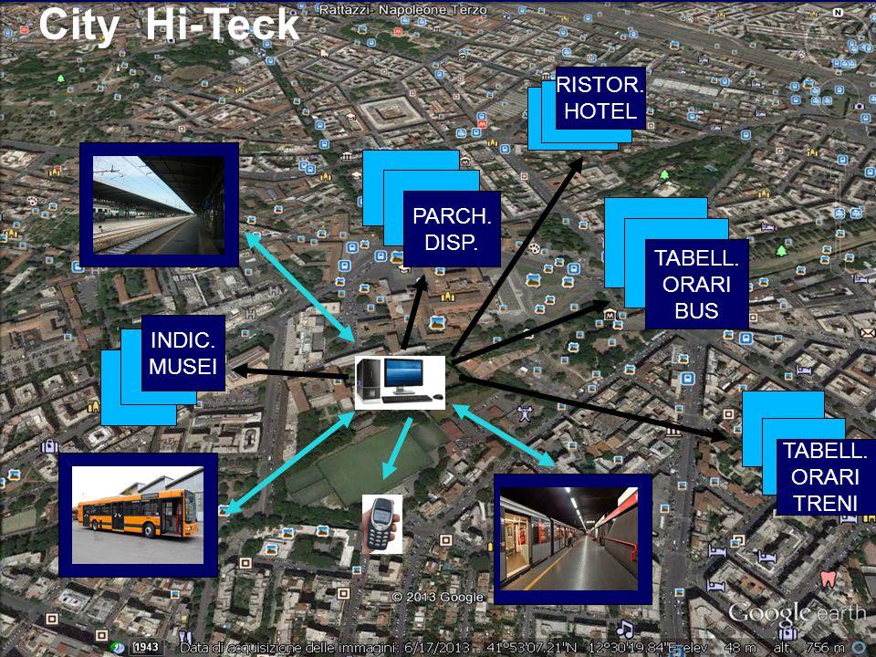a cura di Adriano Corsetti CITY HI-TECK City Hi-Teck PARCH.