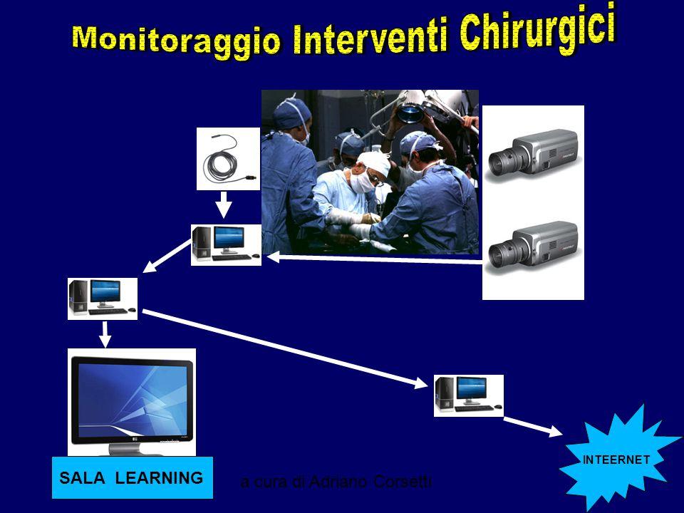 a cura di Adriano Corsetti SALA LEARNING INTEERNET