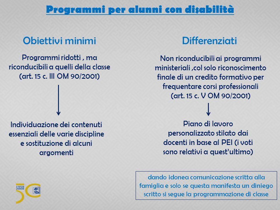 Programmi per alunni con disabilità Obiettivi minimi Programmi ridotti, ma riconducibili a quelli della classe (art. 15 c. III OM 90/2001) Individuazi