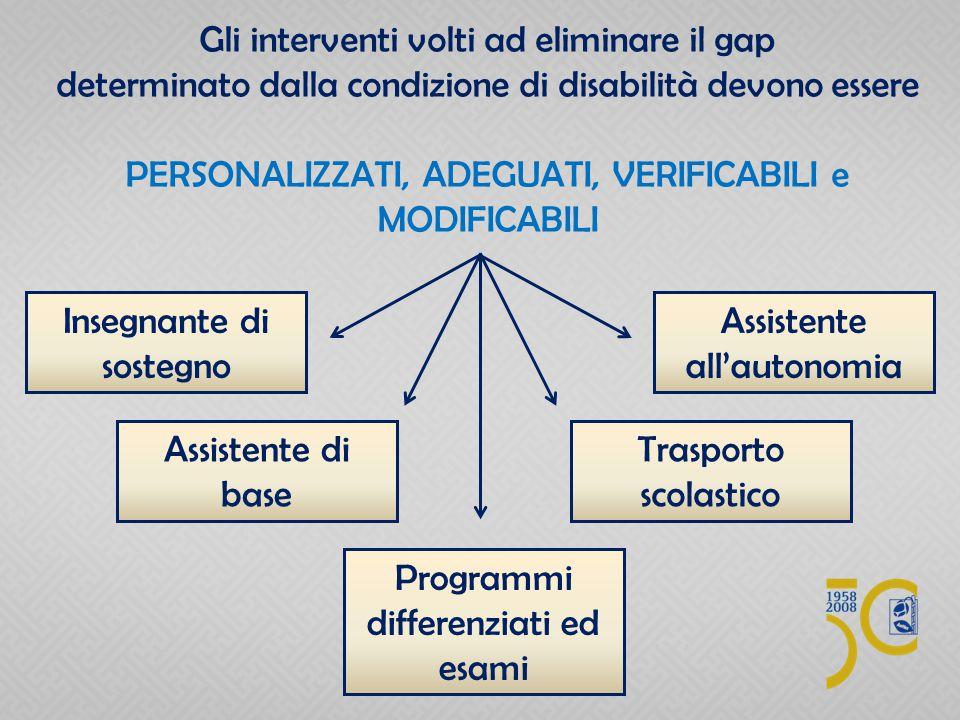 Gli interventi volti ad eliminare il gap determinato dalla condizione di disabilità devono essere PERSONALIZZATI, ADEGUATI, VERIFICABILI e MODIFICABIL