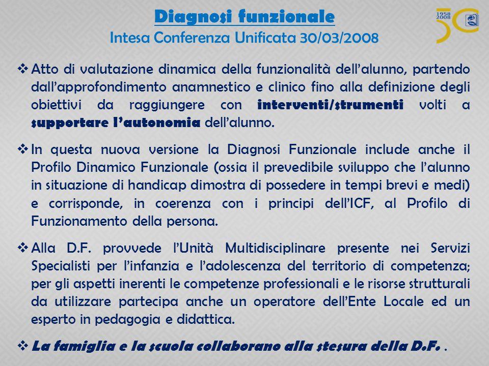 Diagnosi funzionale Intesa Conferenza Unificata 30/03/2008  Atto di valutazione dinamica della funzionalità dell'alunno, partendo dall'approfondiment