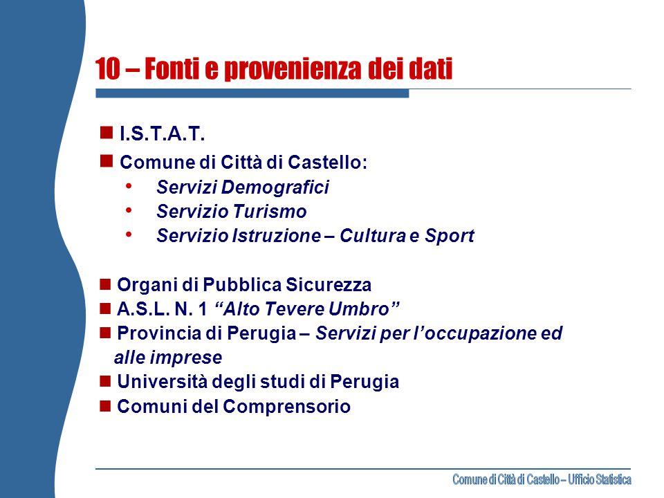 10 – Fonti e provenienza dei dati I.S.T.A.T.