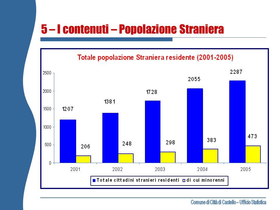 5 – I contenuti – Popolazione Straniera