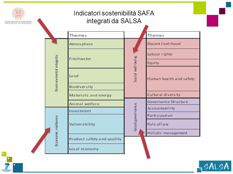 Indicatori sostenibilità SAFA integrati da SALSA