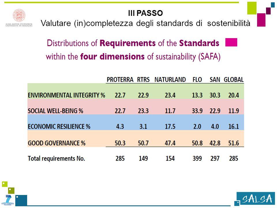III PASSO Valutare (in)completezza degli standards di sostenibilità