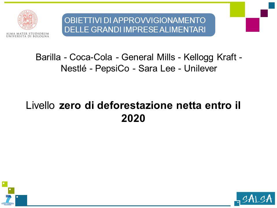 Barilla - Coca-Cola - General Mills - Kellogg Kraft - Nestlé - PepsiCo - Sara Lee - Unilever OBIETTIVI DI APPROVVIGIONAMENTO DELLE GRANDI IMPRESE ALIMENTARI Livello zero di deforestazione netta entro il 2020