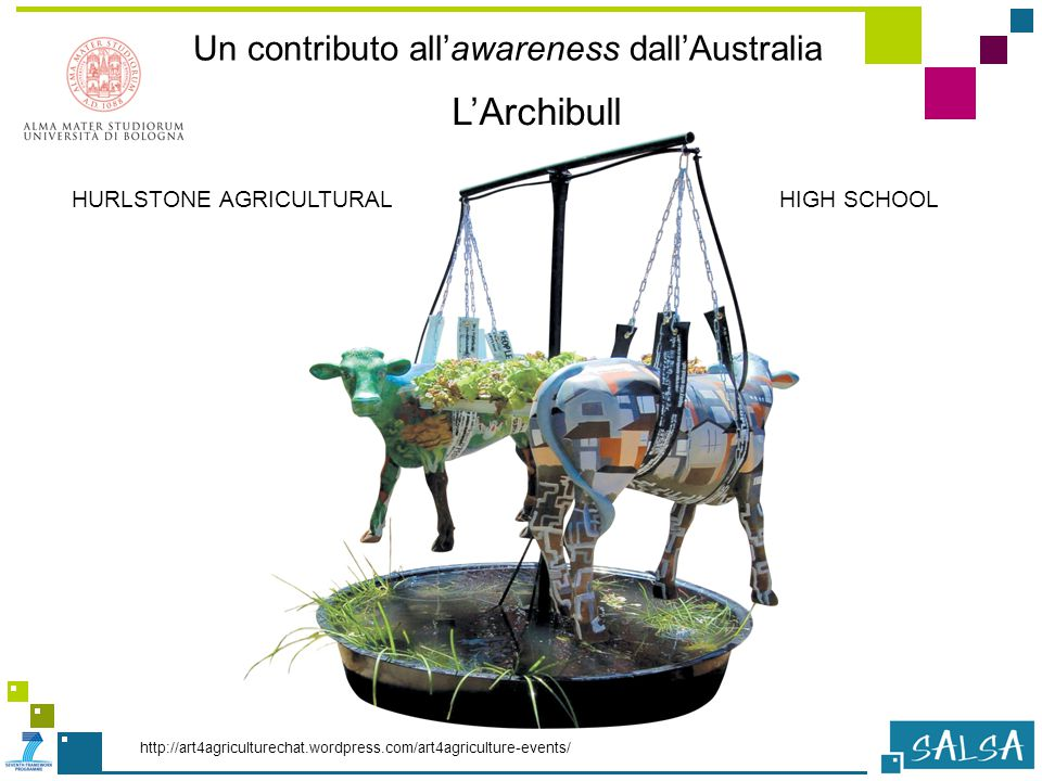 HURLSTONE AGRICULTURAL Un contributo all'awareness dall'Australia HIGH SCHOOL http://art4agriculturechat.wordpress.com/art4agriculture-events/ L'Archibull