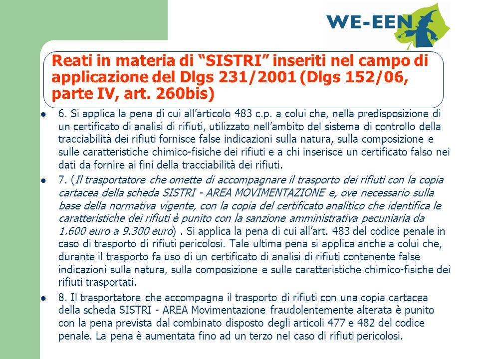 Reati in materia di SISTRI inseriti nel campo di applicazione del Dlgs 231/2001 (Dlgs 152/06, parte IV, art.