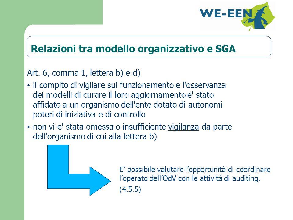 Relazioni tra modello organizzativo e SGA Art.
