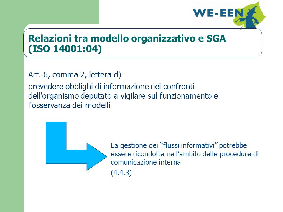 Relazioni tra modello organizzativo e SGA (ISO 14001:04) Art.
