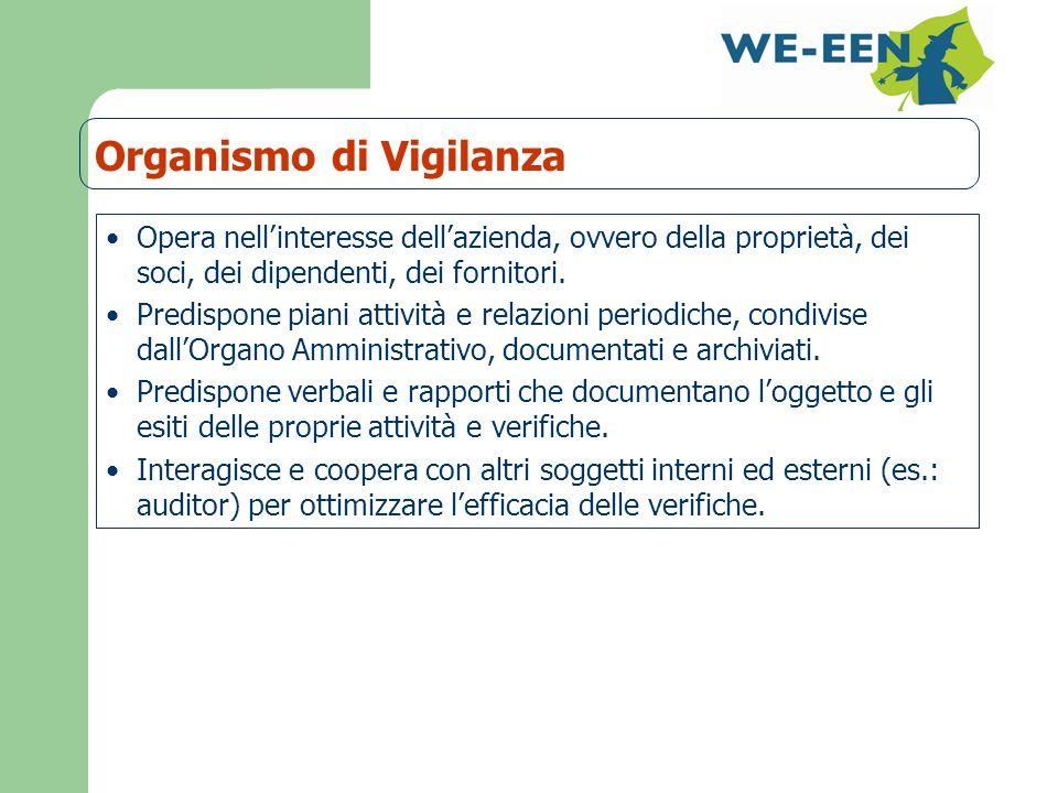 Organismo di Vigilanza Opera nell'interesse dell'azienda, ovvero della proprietà, dei soci, dei dipendenti, dei fornitori.
