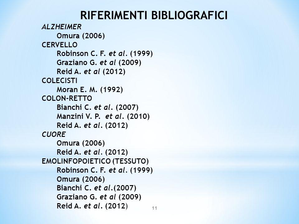 RIFERIMENTI BIBLIOGRAFICI ALZHEIMER Omura (2006) CERVELLO Robinson C. F. et al. (1999) Graziano G. et al (2009) Reid A. et al (2012) COLECISTI Moran E
