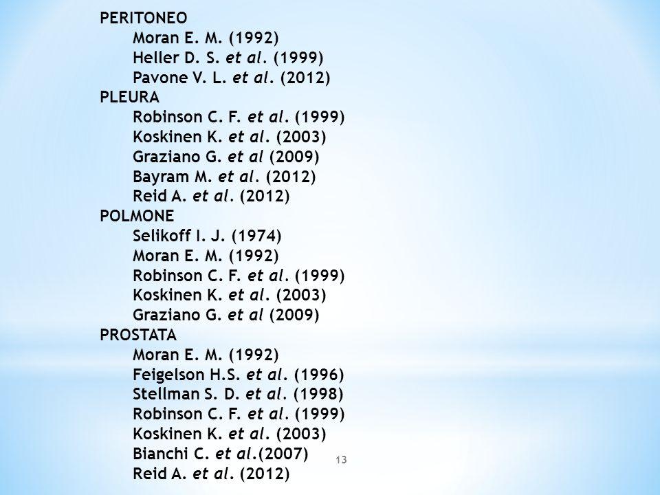 PERITONEO Moran E. M. (1992) Heller D. S. et al. (1999) Pavone V. L. et al. (2012) PLEURA Robinson C. F. et al. (1999) Koskinen K. et al. (2003) Grazi