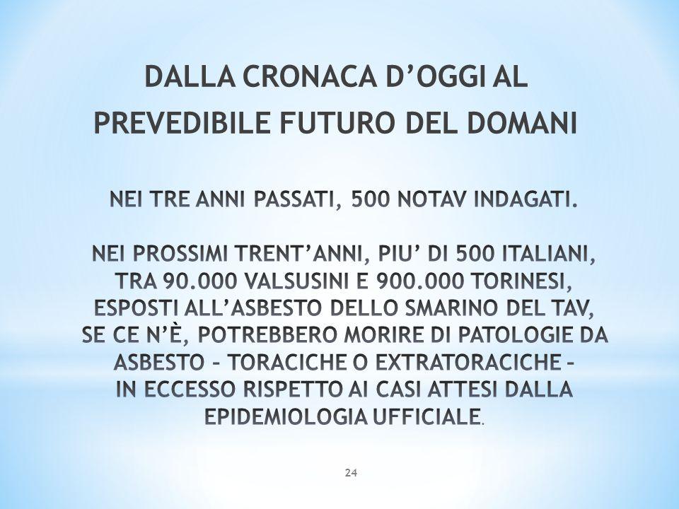 24 DALLA CRONACA D'OGGI AL PREVEDIBILE FUTURO DEL DOMANI