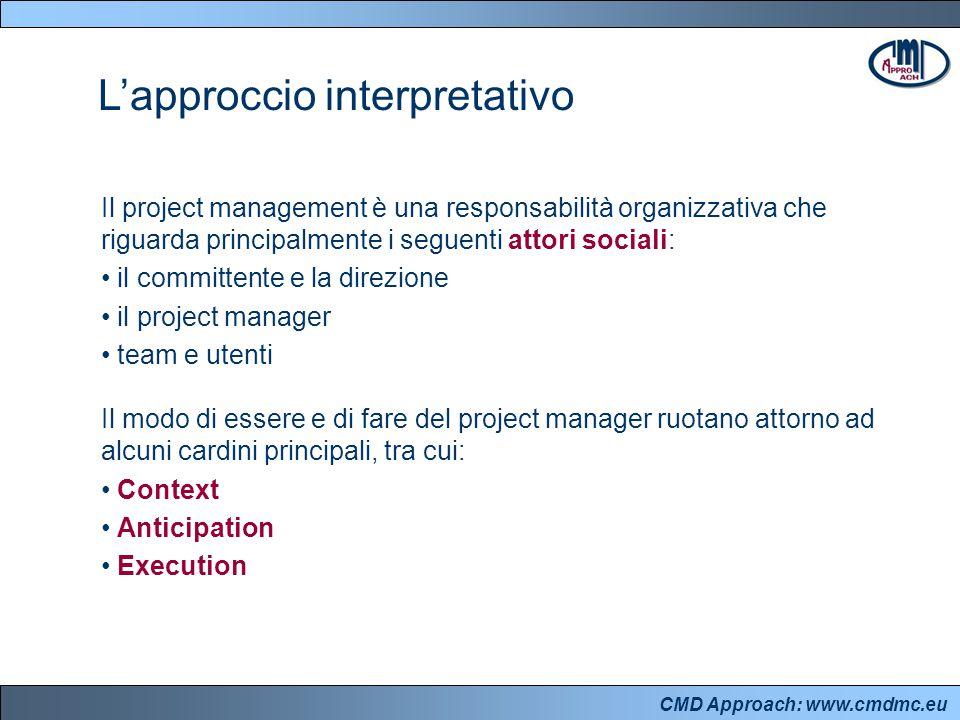 CMD Approach: www.cmdmc.eu Il project management è una responsabilità organizzativa che riguarda principalmente i seguenti attori sociali: il committente e la direzione il project manager team e utenti Il modo di essere e di fare del project manager ruotano attorno ad alcuni cardini principali, tra cui: Context Anticipation Execution L'approccio interpretativo