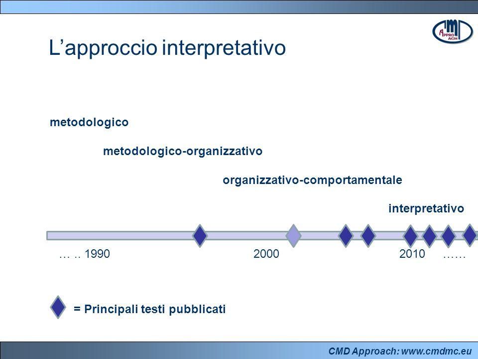 CMD Approach: www.cmdmc.eu L'approccio interpretativo …..