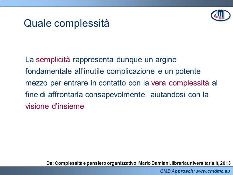 CMD Approach: www.cmdmc.eu Contesto allargato Contesto specifico L'approccio interpretativo