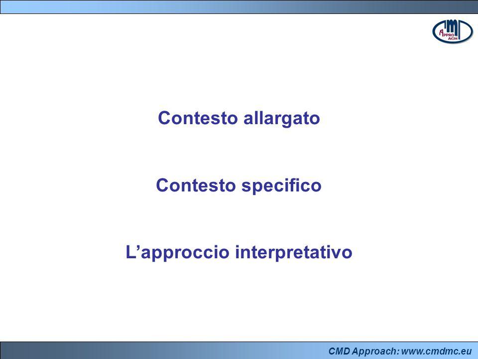 CMD Approach: www.cmdmc.eu Contesto allargato