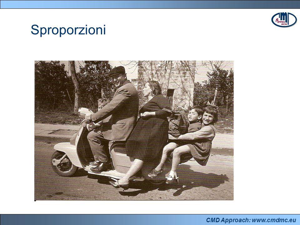 CMD Approach: www.cmdmc.eu Sproporzioni Troppe riunioni e troppa gente ad ogni riunione Troppa burocrazia e troppi controlli amministrativi Troppe persone coinvolte per fare una singola cosa Troppe persone coinvolte per decidere una singola cosa Troppe iniziative vs.