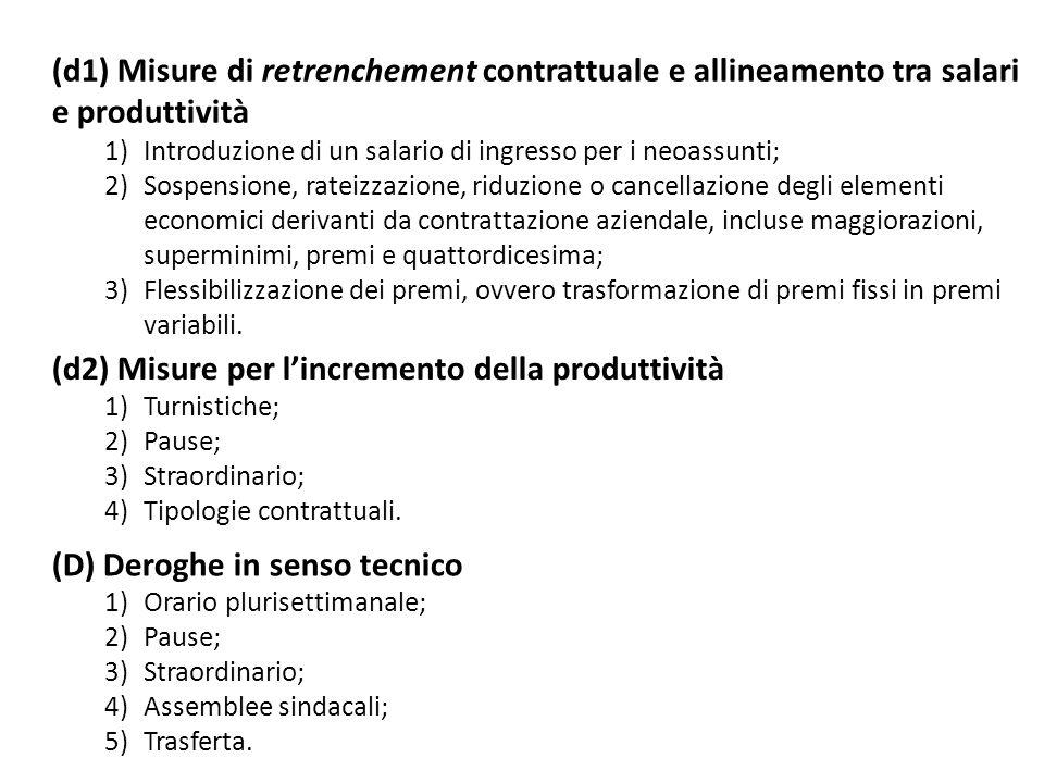 (d1) Misure di retrenchement contrattuale e allineamento tra salari e produttività 1)Introduzione di un salario di ingresso per i neoassunti; 2)Sospen