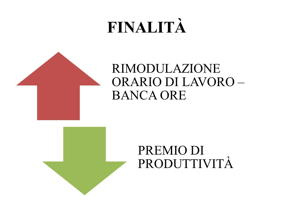 SISTEMA INCENTIVANTEMODELLO WIN TO WIN