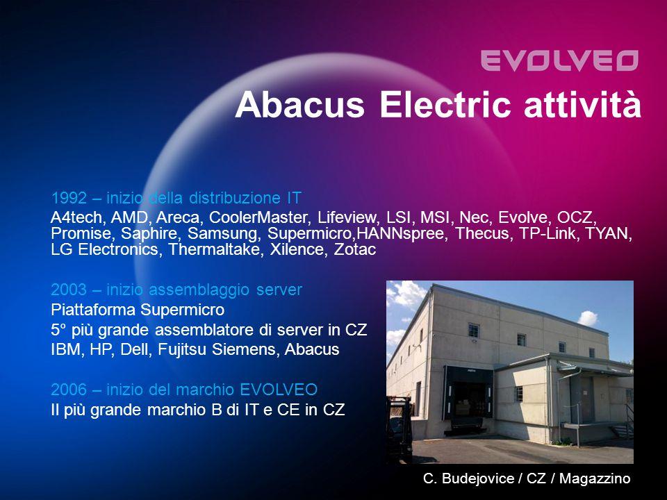 Abacus Electric attività 1992 – inizio della distribuzione IT A4tech, AMD, Areca, CoolerMaster, Lifeview, LSI, MSI, Nec, Evolve, OCZ, Promise, Saphire, Samsung, Supermicro,HANNspree, Thecus, TP-Link, TYAN, LG Electronics, Thermaltake, Xilence, Zotac 2003 – inizio assemblaggio server Piattaforma Supermicro 5° più grande assemblatore di server in CZ IBM, HP, Dell, Fujitsu Siemens, Abacus 2006 – inizio del marchio EVOLVEO Il più grande marchio B di IT e CE in CZ C.