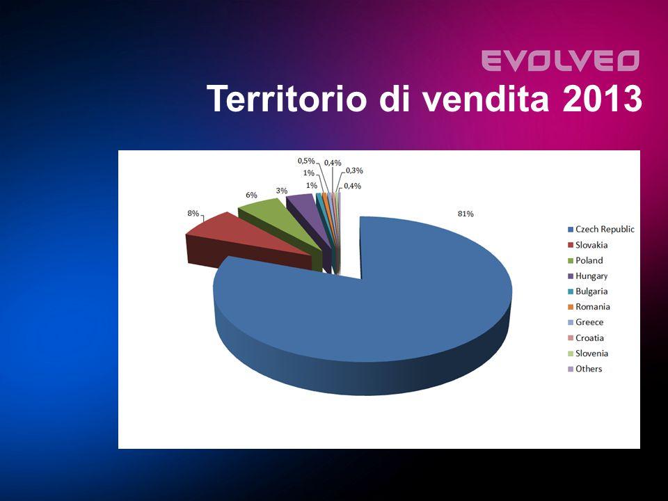 Territorio di vendita 2013