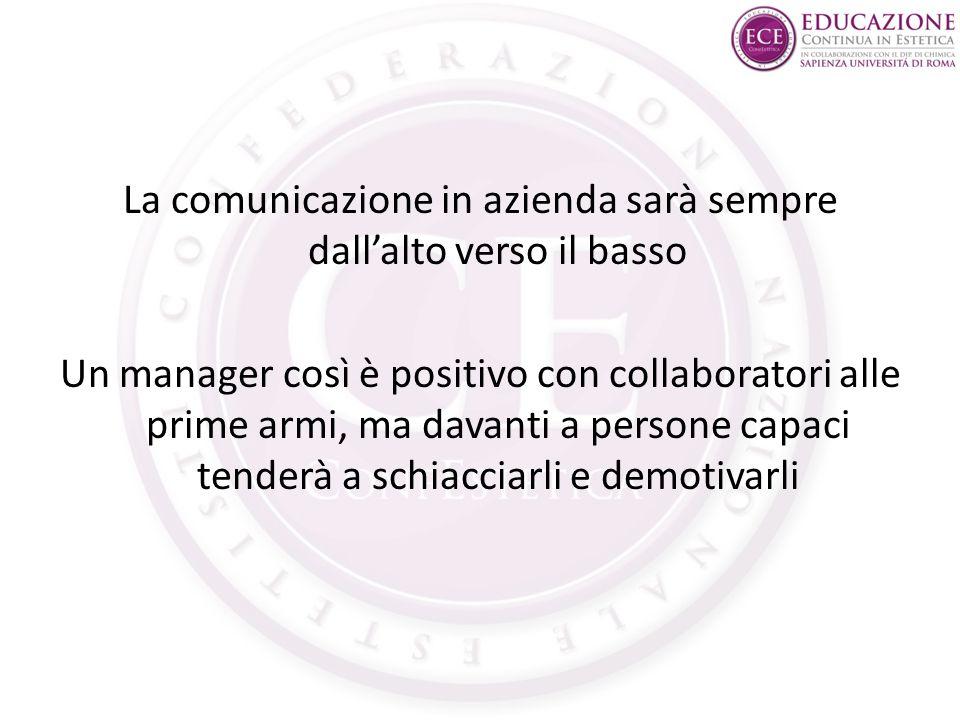 La comunicazione in azienda sarà sempre dall'alto verso il basso Un manager così è positivo con collaboratori alle prime armi, ma davanti a persone ca