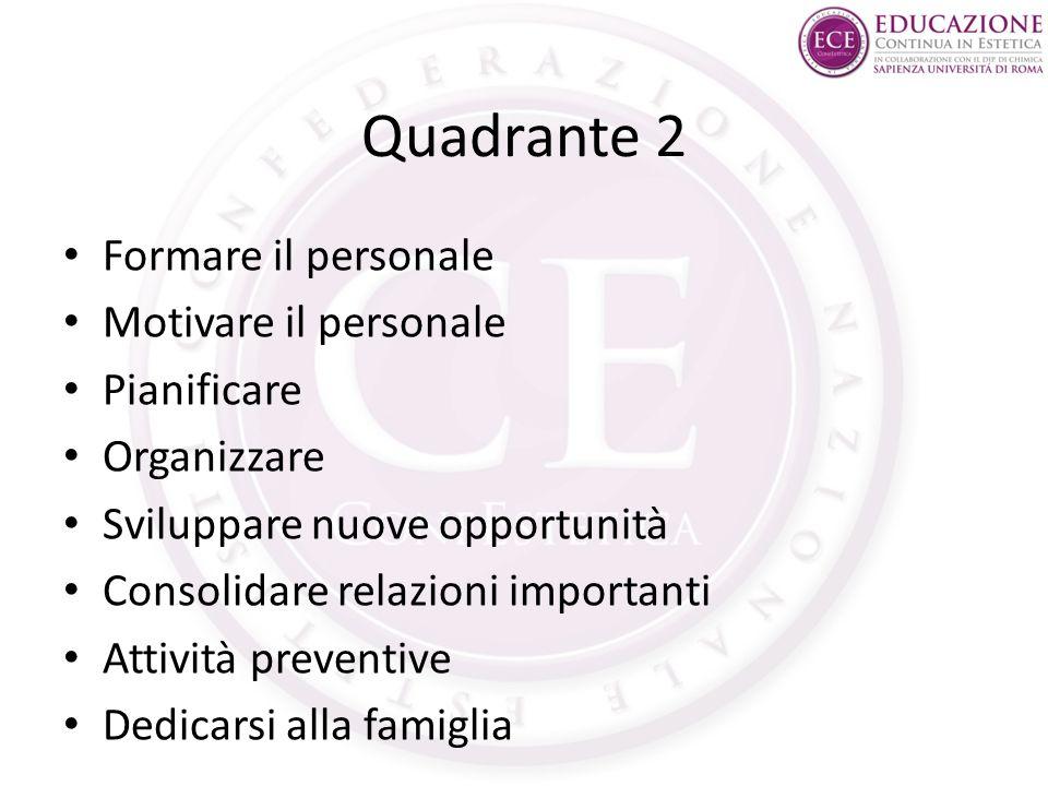 Quadrante 2 Formare il personale Motivare il personale Pianificare Organizzare Sviluppare nuove opportunità Consolidare relazioni importanti Attività