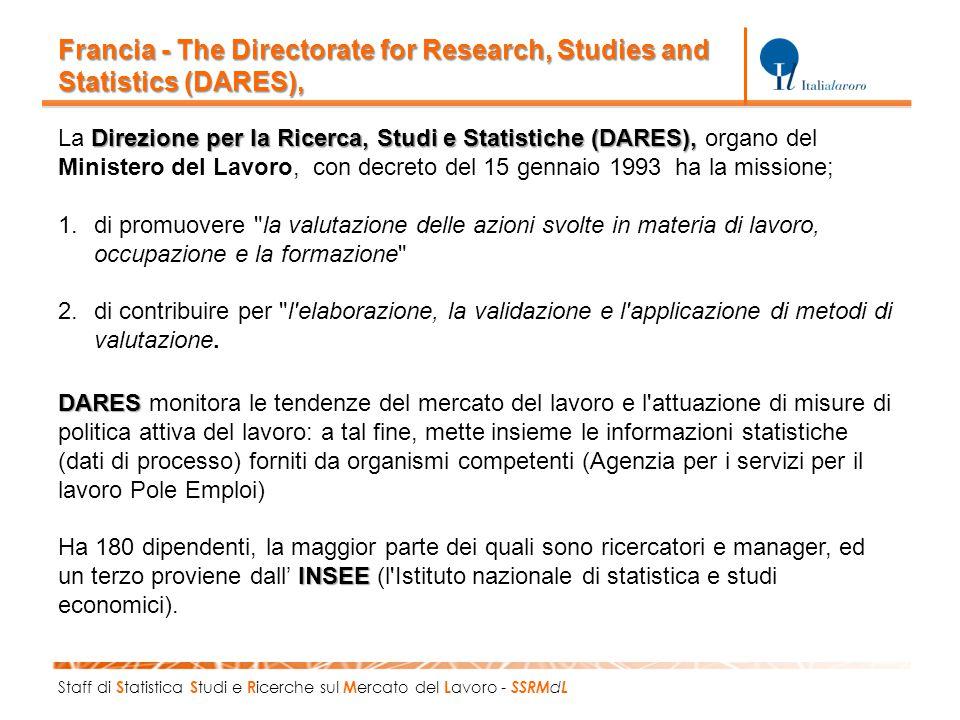 Staff di S tatistica S tudi e R icerche sul M ercato del L avoro - SSRM d L Francia - The Directorate for Research, Studies and Statistics (DARES), Di