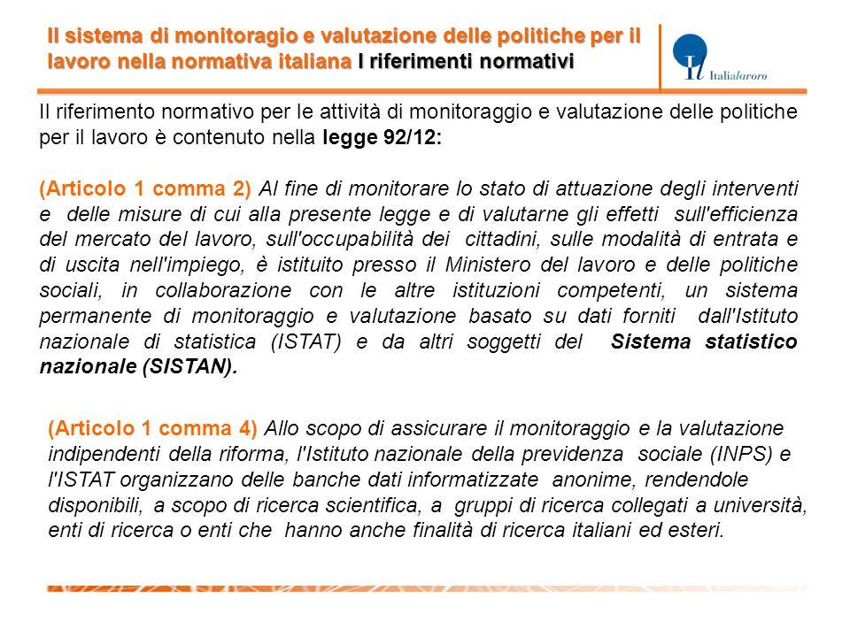 Il sistema di monitoragio e valutazione delle politiche per il lavoro nella normativa italiana I riferimenti normativi Il riferimento normativo per le