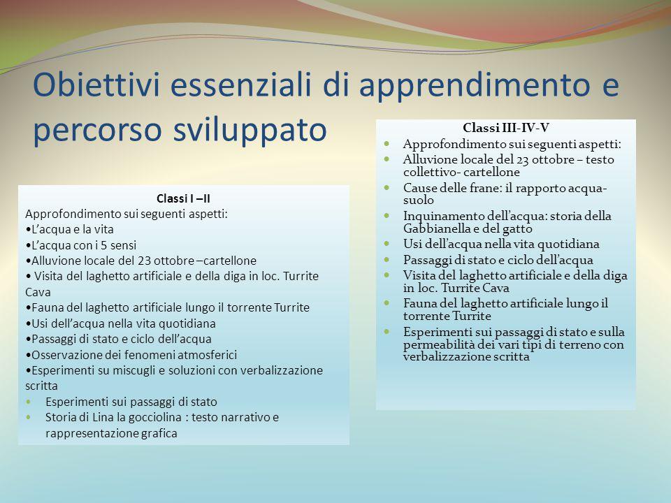 Obiettivi essenziali di apprendimento e percorso sviluppato Classi I –II Approfondimento sui seguenti aspetti: L'acqua e la vita L'acqua con i 5 sensi