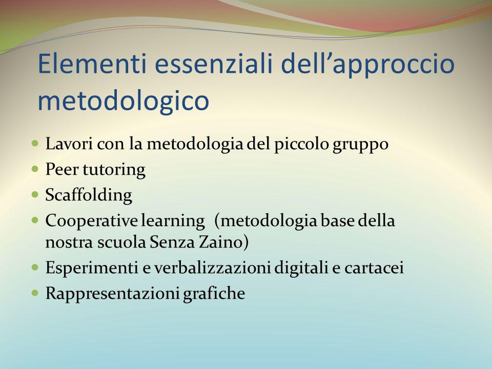 Elementi essenziali dell'approccio metodologico Lavori con la metodologia del piccolo gruppo Peer tutoring Scaffolding Cooperative learning (metodolog