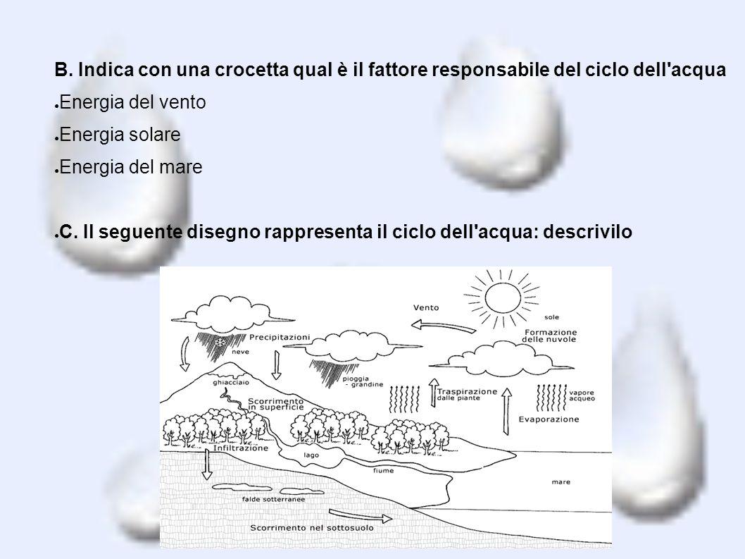 B. Indica con una crocetta qual è il fattore responsabile del ciclo dell'acqua ● Energia del vento ● Energia solare ● Energia del mare ● C. Il seguent