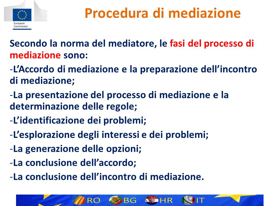 Procedura di mediazione Secondo la norma del mediatore, le fasi del processo di mediazione sono: -L'Accordo di mediazione e la preparazione dell'incontro di mediazione; -La presentazione del processo di mediazione e la determinazione delle regole; -L'identificazione dei problemi; -L'esplorazione degli interessi e dei problemi; -La generazione delle opzioni; -La conclusione dell'accordo; -La conclusione dell'incontro di mediazione.