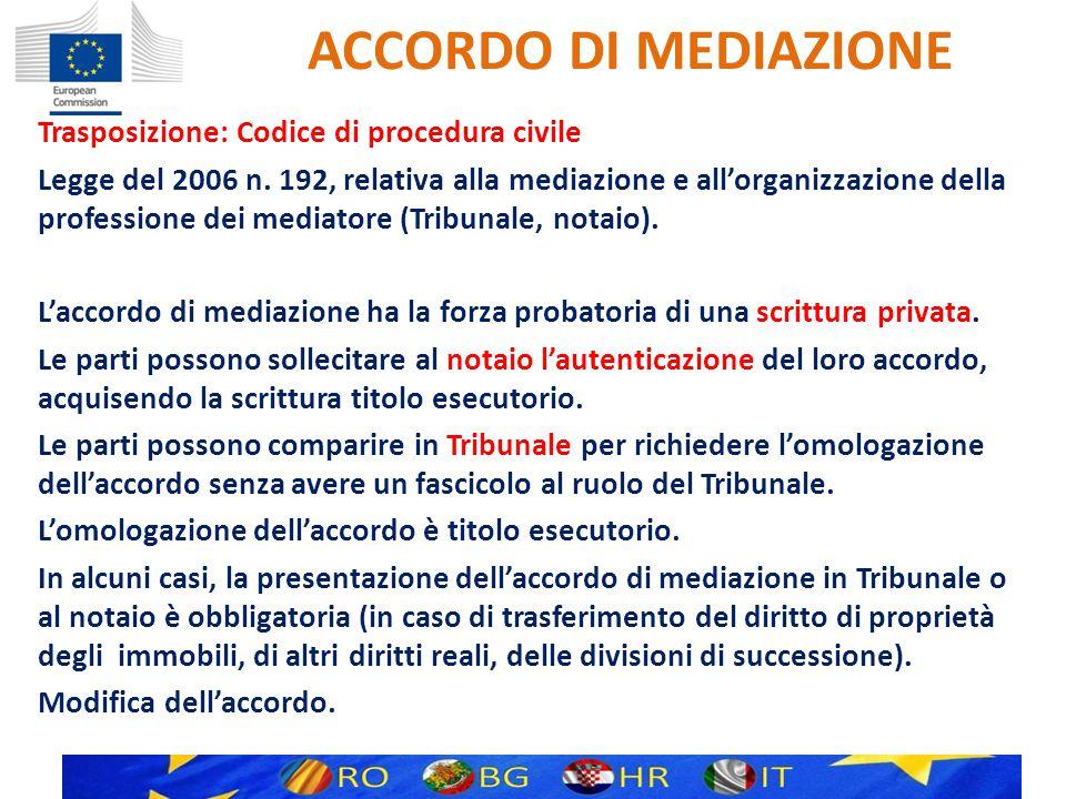 ACCORDO DI MEDIAZIONE Trasposizione: Codice di procedura civile Legge del 2006 n.