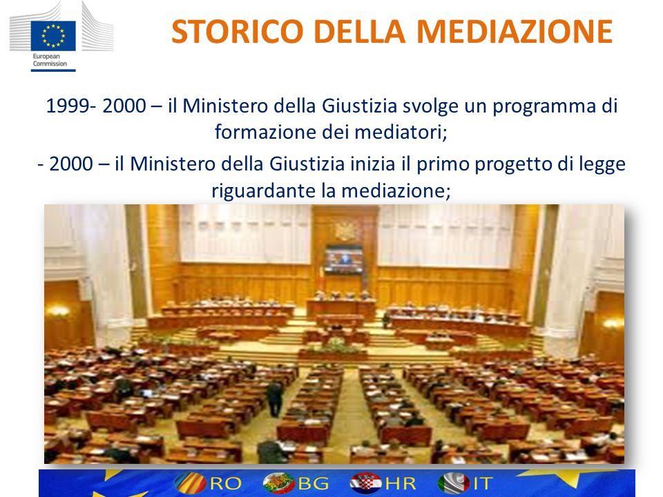 STORICO DELLA MEDIAZIONE 1999- 2000 – il Ministero della Giustizia svolge un programma di formazione dei mediatori; - 2000 – il Ministero della Giustizia inizia il primo progetto di legge riguardante la mediazione;