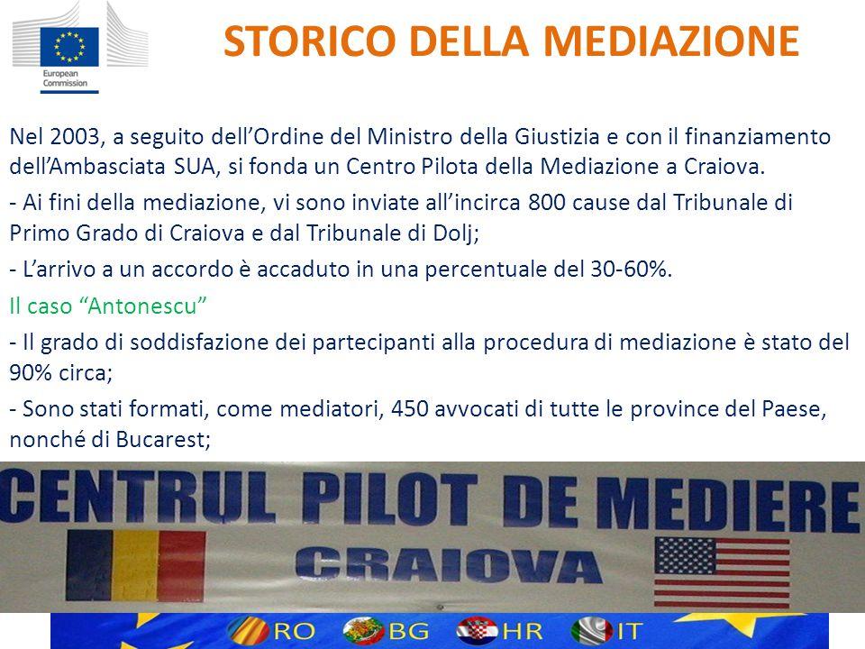 STORICO DELLA MEDIAZIONE Nel 2003, a seguito dell'Ordine del Ministro della Giustizia e con il finanziamento dell'Ambasciata SUA, si fonda un Centro Pilota della Mediazione a Craiova.