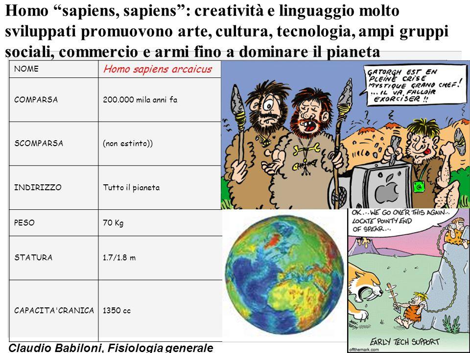 Claudio Babiloni, Fisiologia generale NOME Homo sapiens arcaicus COMPARSA200.000 mila anni fa SCOMPARSA(non estinto)) INDIRIZZOTutto il pianeta PESO70