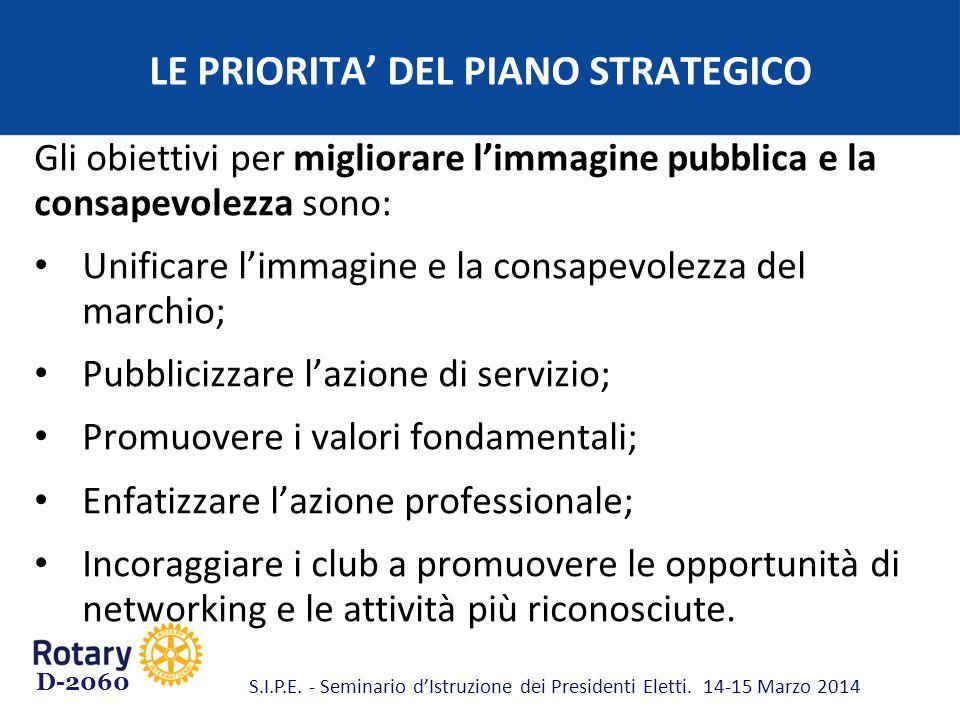 LE PRIORITA' DEL PIANO STRATEGICO Gli obiettivi per migliorare l'immagine pubblica e la consapevolezza sono: Unificare l'immagine e la consapevolezza