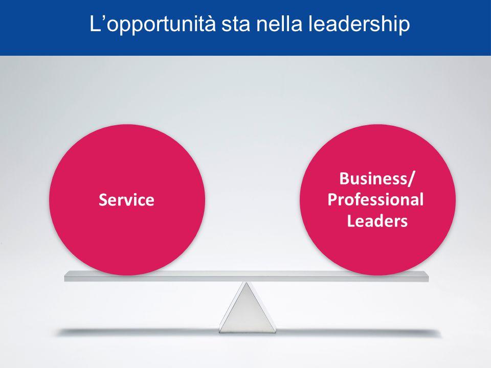 L'opportunità sta nella leadership Service Business/ Professional Leaders