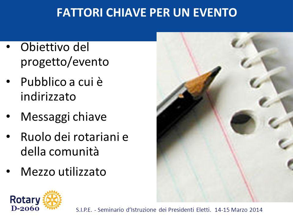 FATTORI CHIAVE PER UN EVENTO Obiettivo del progetto/evento Pubblico a cui è indirizzato Messaggi chiave Ruolo dei rotariani e della comunità Mezzo uti