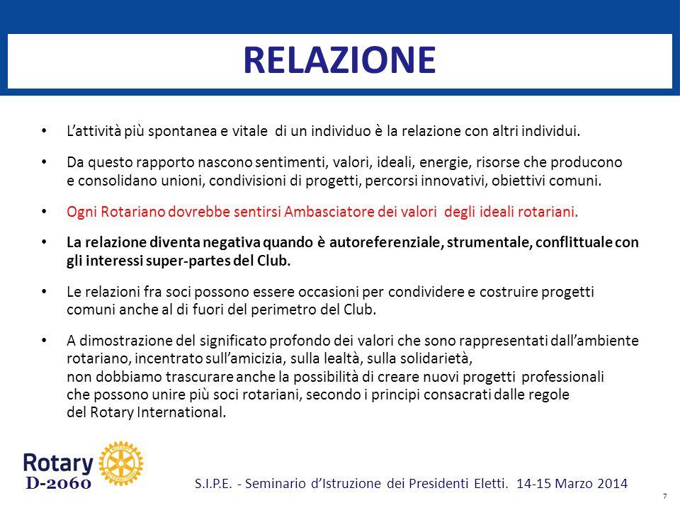 RISORSE PR ROTARY ITALIA D-2060 S.I.P.E.- Seminario d'Istruzione dei Presidenti Eletti.